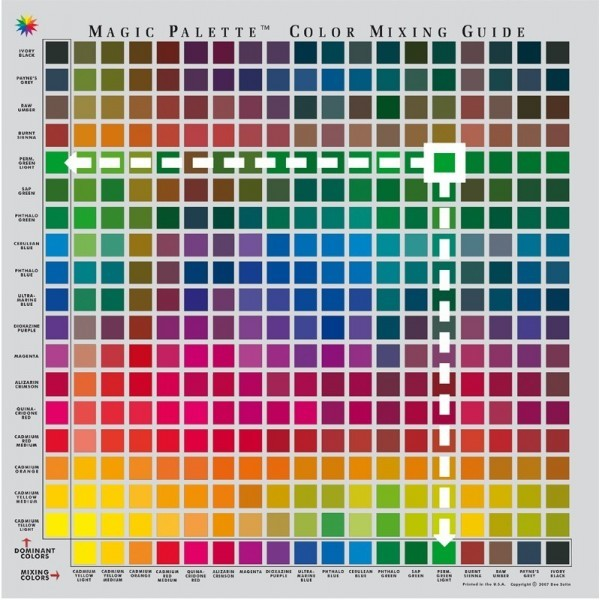Color Mixing Guide - Magic Palet (29x29 cm)